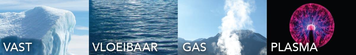 4 fasen van een stof op een rij: vast, vloeibaar, gas, plasma